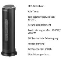 Echos Keramik Heizlüfter mit Fernbedienung 2000 W